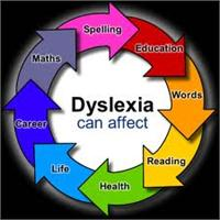 Free Dyslexia Seminar Open to the Public